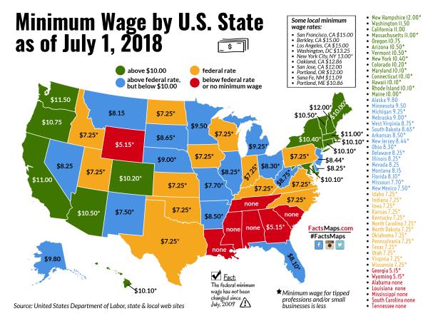 Minimium Wage July 2018